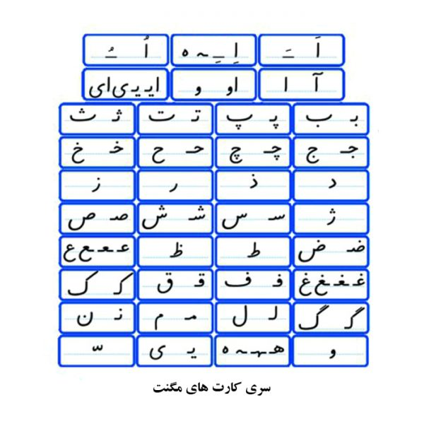 تابلو دو طرفه - کارت نشانه های فارسی